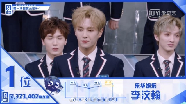 Idol Producer: Season 2 Ep 11 Cover